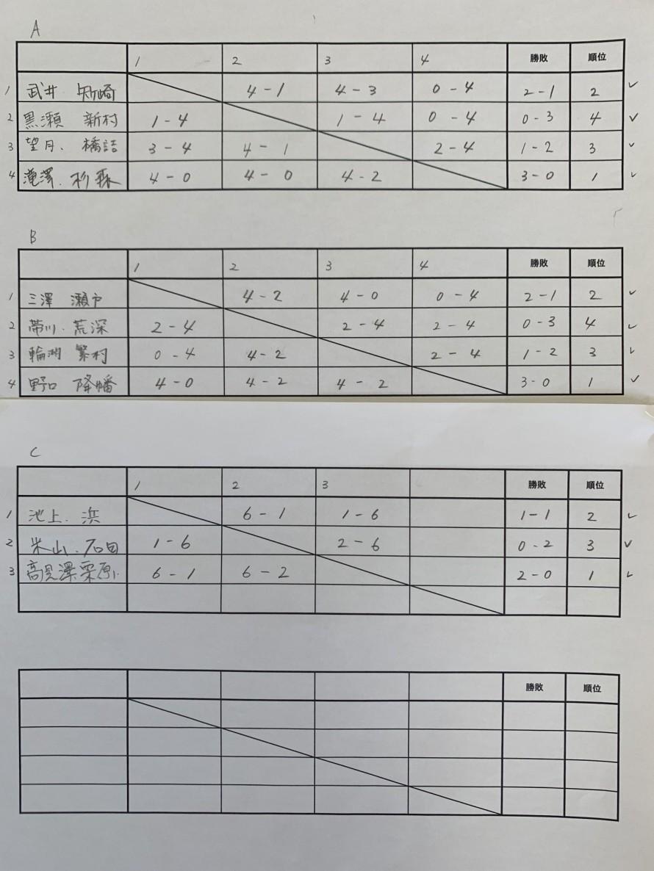 37FD9DFC-0A62-4BC0-B126-1BC593101224-e1619154429978