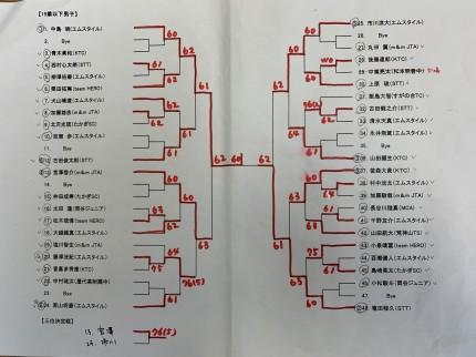4F7737BF-2A25-4FDE-AC6C-4F996726C884