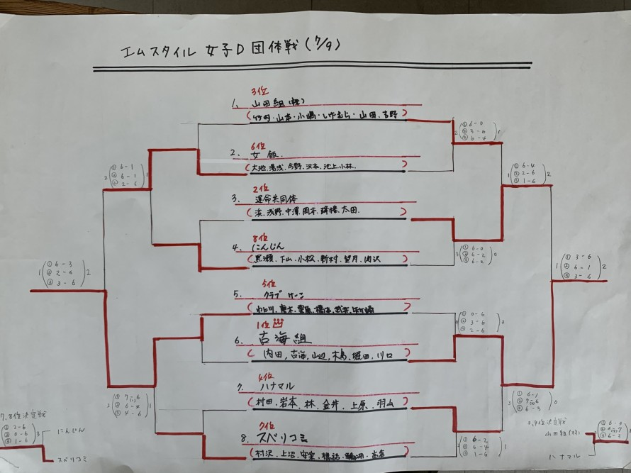651D6F1F-49A9-4AE3-9A91-49E45BF626A6