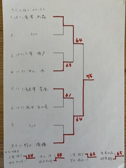 B3DC397E-1377-43D5-83DD-818DA4725C75-e1619154537391