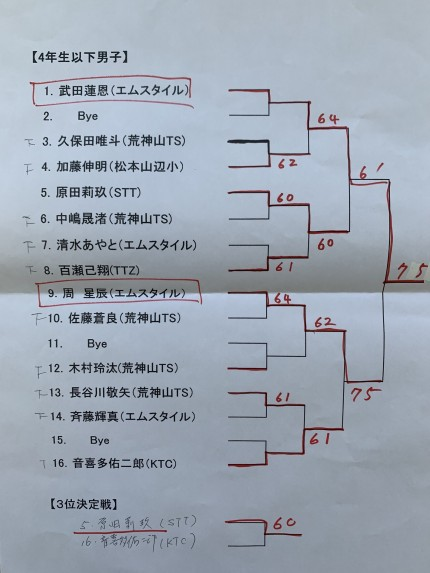 E5D84CD3-DF2D-411F-9866-C55F7A0CFD05-e1618159618127