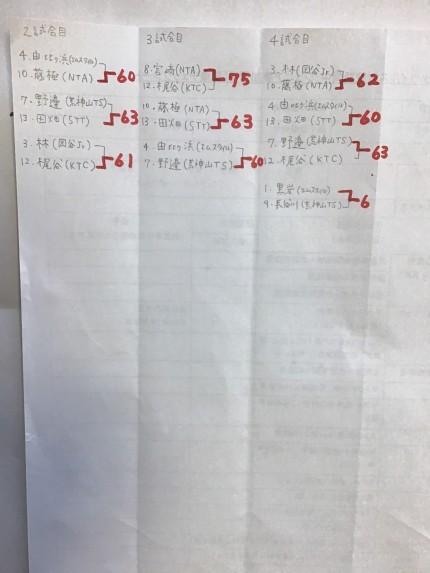FE484C9C-D208-46AE-9E07-C99AA7F87487